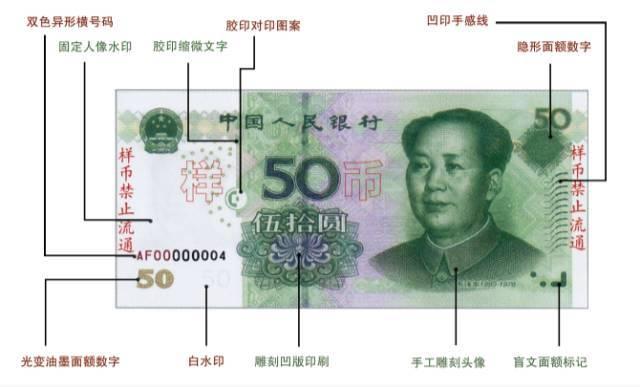 100元假币识别方法_用手机相机就能验钞?真相原来是这样!