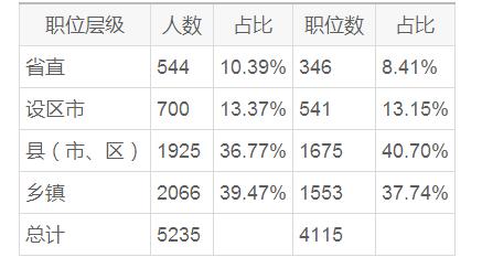 2018香港人口数量_日本暴雨死亡人数已达104人