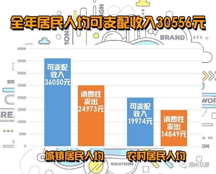 2021年河南人均年收入_2021年河南寨中学图片