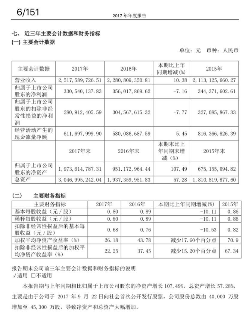 """万达利润15亿领跑,横店下降7.16%,院线巨头资本化升级迎来""""爆米花时代""""?"""