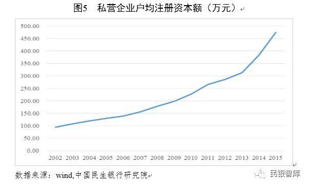 河北省民营企业gdp_最糟糕的时刻,已经过去
