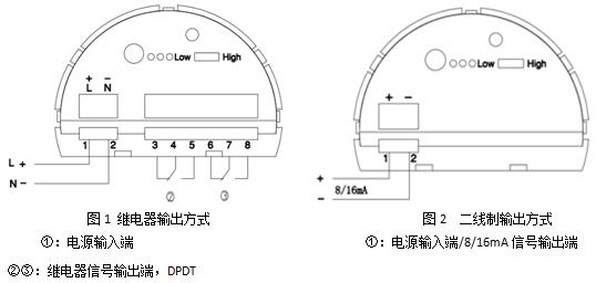 音叉料位开关接线的步骤和注意事项(附接线图)