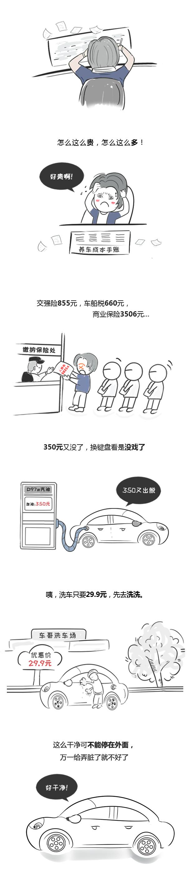 养车真的太花钱了,为了解决这个问题,我决定这样 - 周磊 - 周磊