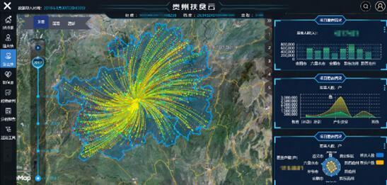 世纪高通助力贵州扶贫云 大数据应用再拓新领域-焦点中国网
