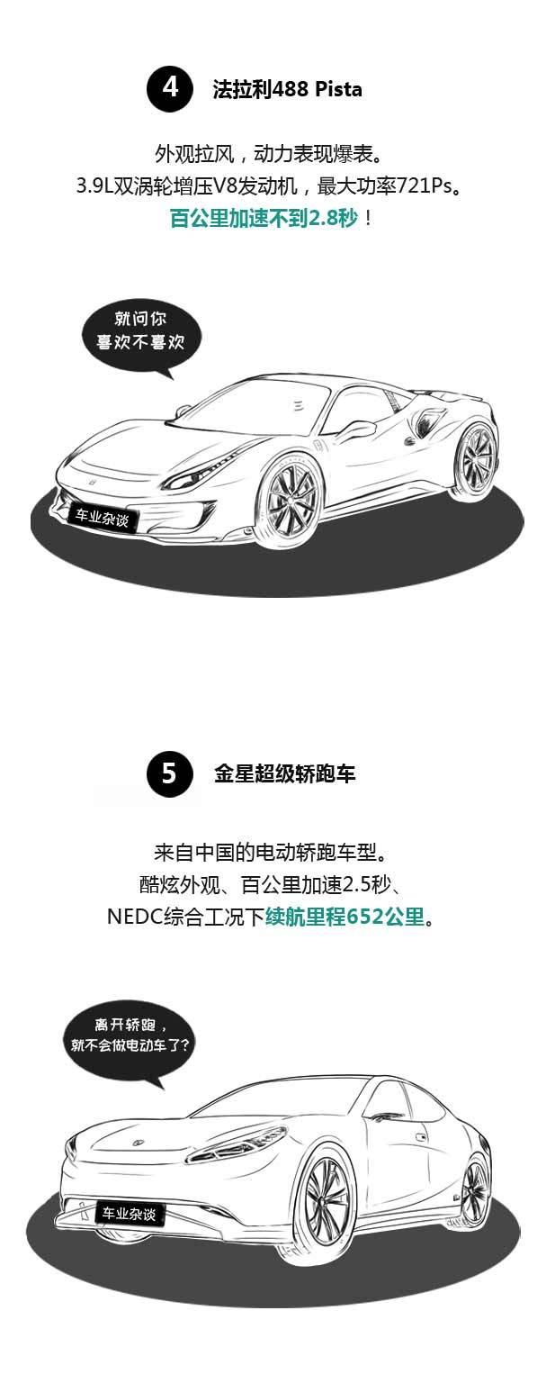 富人去日内瓦看车展,我在车业杂谈看车展(下) - 周磊 - 周磊