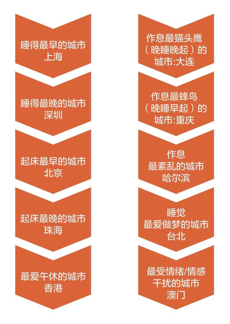 大湾区经济总量比长三角小_粤港澳大湾区图片(2)