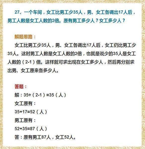 http://img2.shangxueba.com/img/uploadfile/20141022/10/707FC483C1C32FC404DF2B4A639C578E.jpg_数学老师一针见血:小升初必考应用题无非这30道,吃透就能考重点