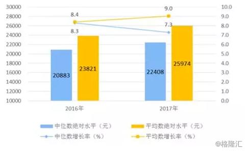 第六次人口普查公报_北京举行全市第一次地理国情普查公报发布会