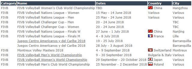 故意玩弄中国球迷感情?国际排联更新日程:女排世俱杯