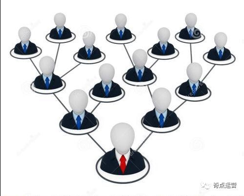 从创业者视角,来看组织运营
