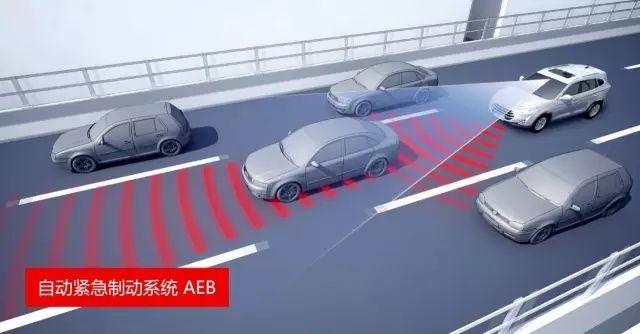 智能互联时代,如何定义汽车新生活?