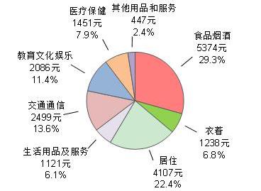 2017年中国经济总量与人均_2020年中国人均gdp