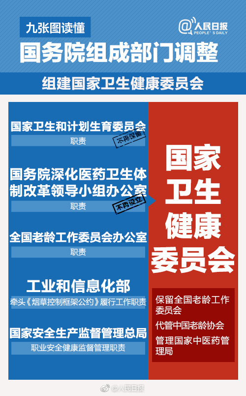 专访李玲:组建国家卫生健康委员会,释放了哪些信号?