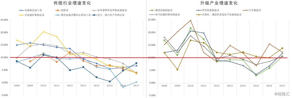 """""""中国将进入产业寒冬""""?你应该反过来看"""