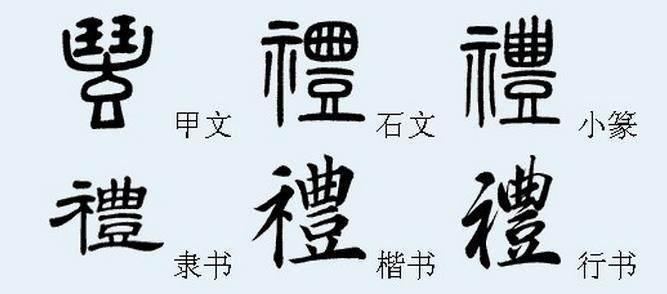 中华文明的信仰是什么,是汉字所代表的汉文化