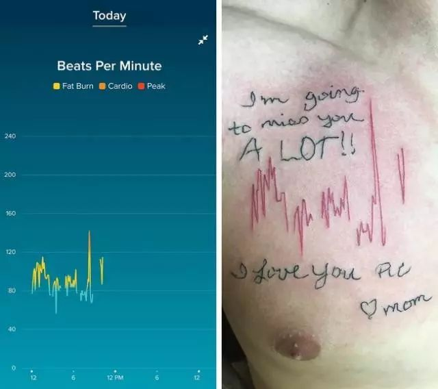 别看一些人的纹身很丑很傻,其实它们都有特殊的意义图片