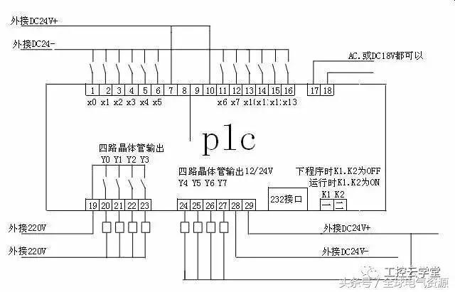plc,变频器接线图!
