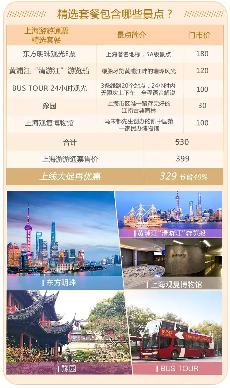 这段时间去上海划算爆!每人发200元,根本就是在赚钱!