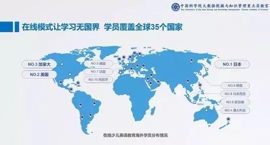 http://www.jiaokaotong.cn/shaoeryingyu/280683.html
