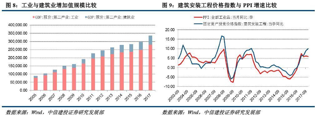 平定gdp_钢铁2019年投资策略报告 供改红利退潮,蛰伏中寻找反攻机会
