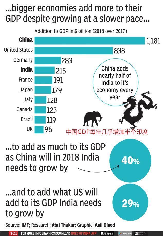 GDP吐槽_经济强省GDP霸榜,中国这些省都超过大部分国家了