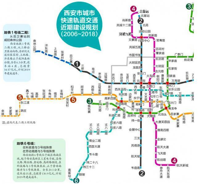 西安地铁2020年排名_2020年西安地铁规划图