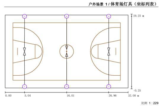 篮球场设计施工图纸之体育馆照明 立灯杆安装灯具
