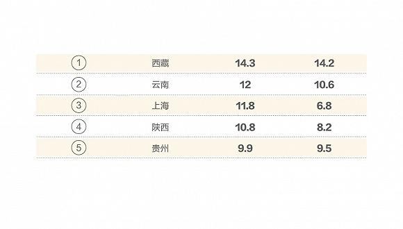 宋清辉:从三个方面推动工业经济发展