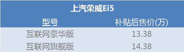 续航能力接近特斯拉,但只卖卡罗拉价格,荣威Ei5上市13万起
