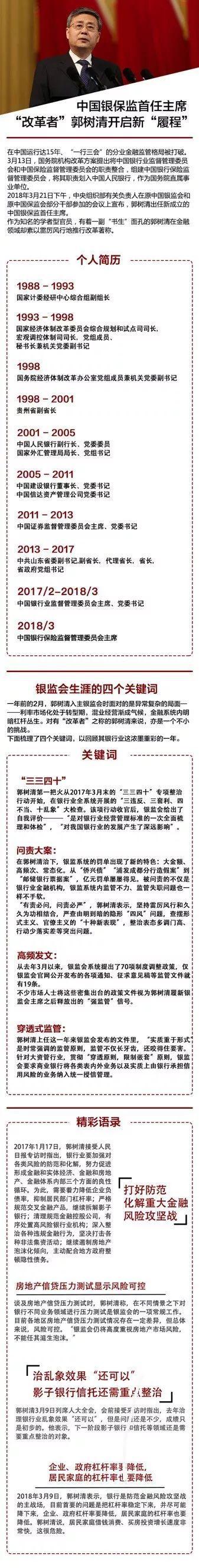 郭树清任中国银保监首任主席;SOHO中国看空楼市被边缘丨功夫早课
