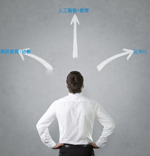 观察| 教育行业发展的3大方向
