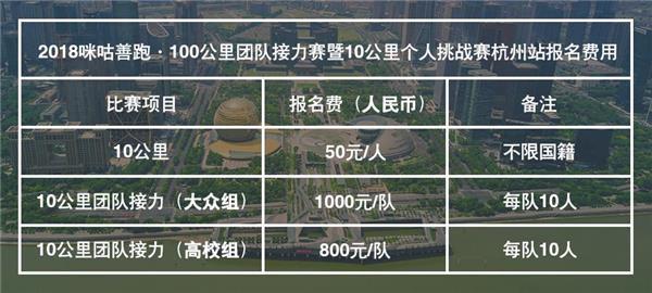 杭州咪咕网络科技_2018咪咕善跑·100公里团队接力赛杭州站报名火热进行