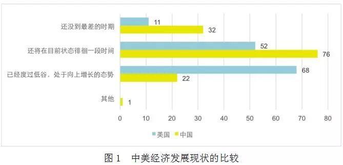 经济实力和经济总量的区别_鸡眼和跖疣的区别图