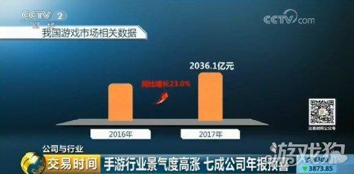 """央视为手游正名 是新兴产业不是""""毒瘤""""!"""