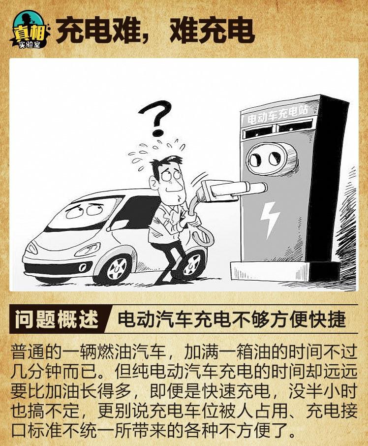 续航不准折旧快? 新能源汽车哪些问题最常见