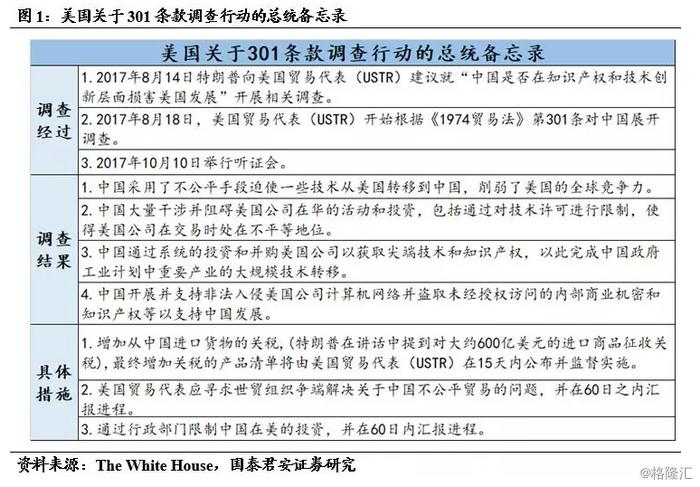 重磅!修昔底德陷阱又如何?中国高端制造业势不可挡