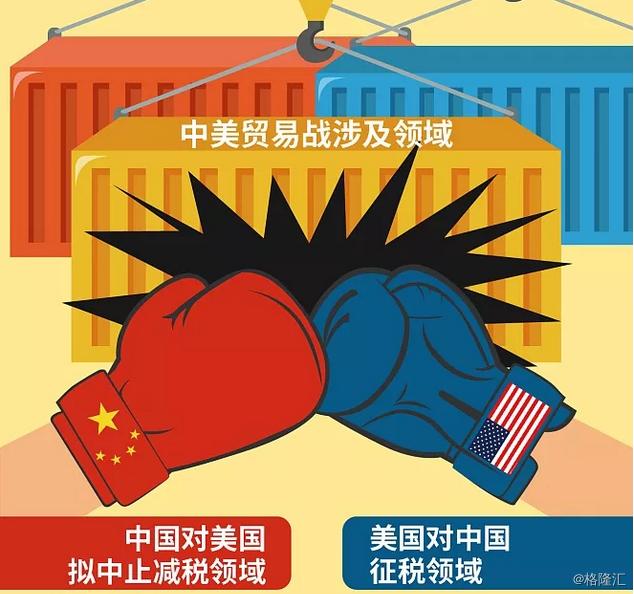 中美贸易战:不怕打仗,但要算好大帐
