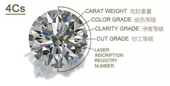 武汉光谷哪里高价回收钻石?