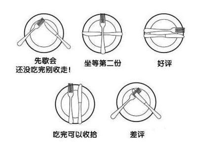 【生活小贴士】吃西餐怎么拿刀叉? 西餐刀叉摆放图解