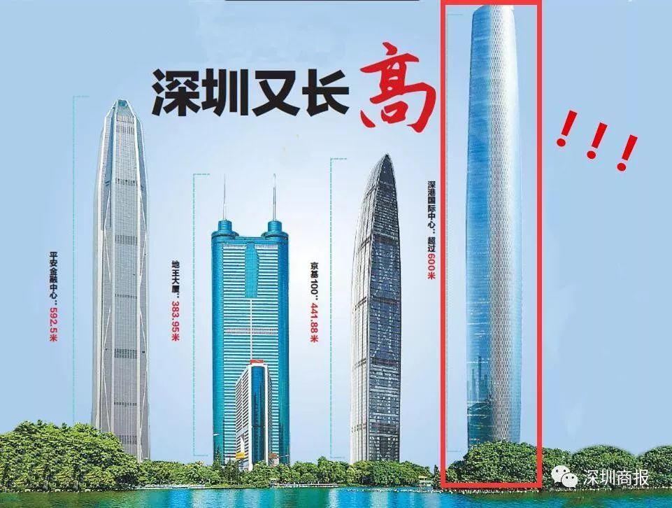 深圳未来第一高楼正式开工,约700米高!