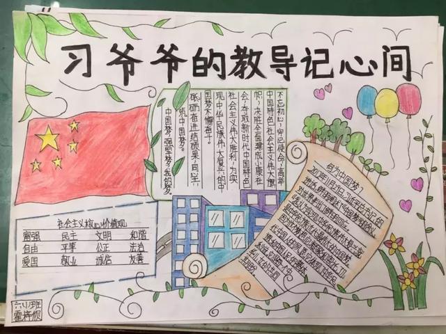 潢川县小学举行争做新时代好队员手抄报活动