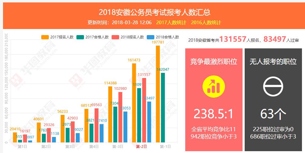 芜湖的人口_大事件 芜湖成功入选40年来全国 经济发展最成功的城市