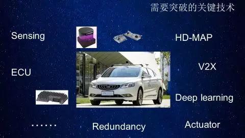 吉利汽车ADAS应用及自动驾驶发展策略
