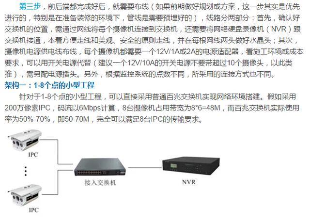 网络工程之监控系统安装流程步骤和架构