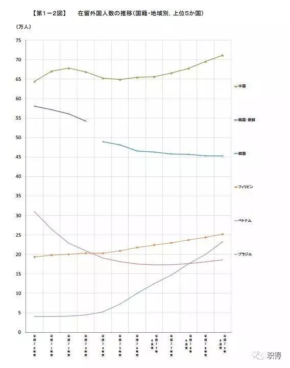 中国男女人口比例_2017年全国男性比女性多3266万总人口男女比例12连跌附图表