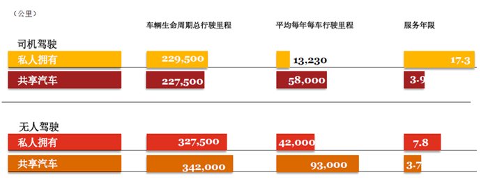 """普华永道:在""""eascy""""时代 中国将成世界最大单一汽车市场"""