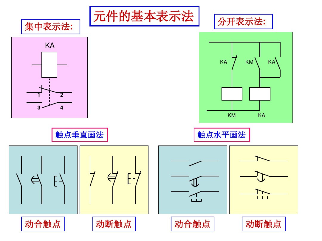 看不懂电气电路图 你需要知道这些电路常识