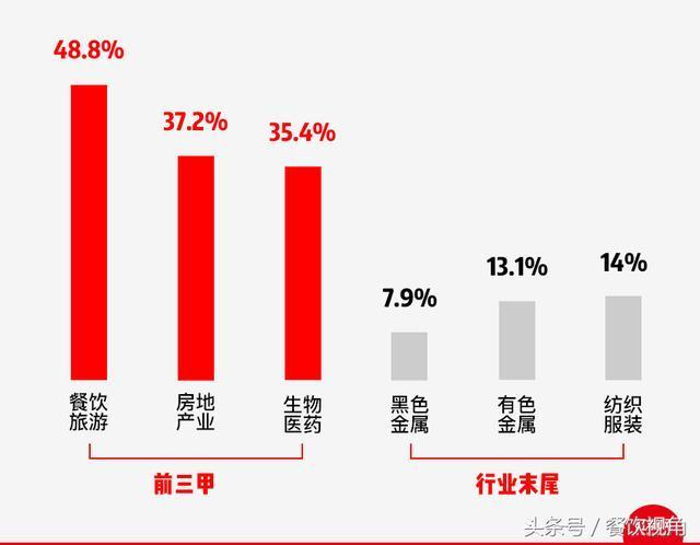 中国人一年饮食业gdp_去年中国餐饮营业额35万亿超瑞典GDP 仅火锅就吃掉1个匈牙利