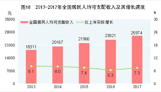 2017成都人均收入_成都地铁