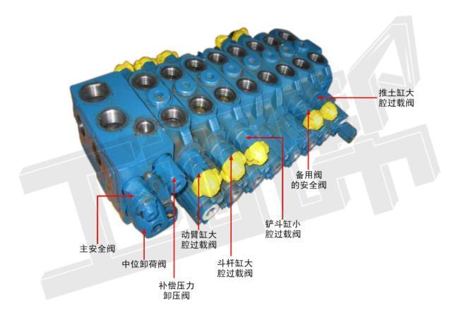 玉柴,雷沃,临工,龙工60挖机多路阀阀芯结构和作用图片
